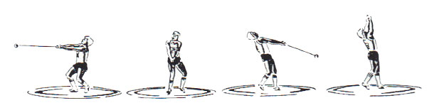 Hammer Technique and Training Hammer Throw Technique