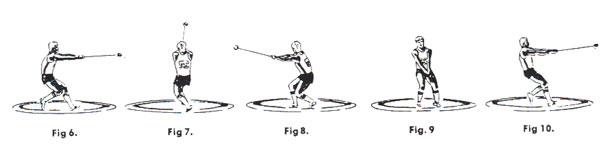 athletics hammer throw technique - DriverLayer Search Engine Hammer Throw Technique
