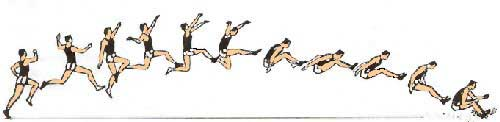 how to measure triple jump run up