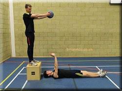 Arm Plyometric Exercises