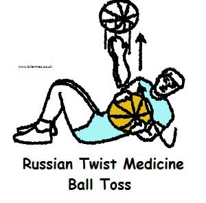 Russian Twist with Med Ball