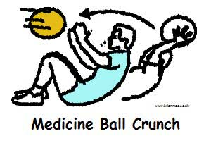 Med ball crunch
