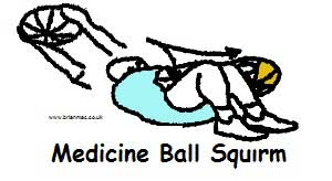 Medball squirm