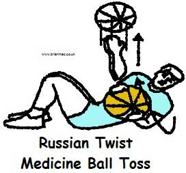 Russian Twist Medball toss