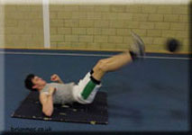 Medicine Ball Training Program